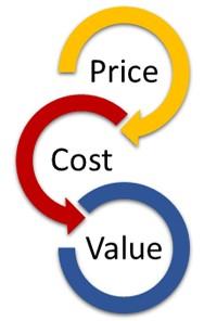 Price-Cost-Value