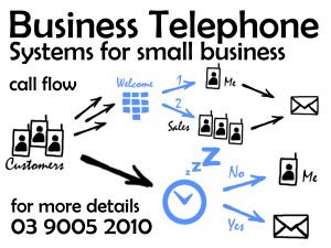 EzyVOICE - Business Phone System